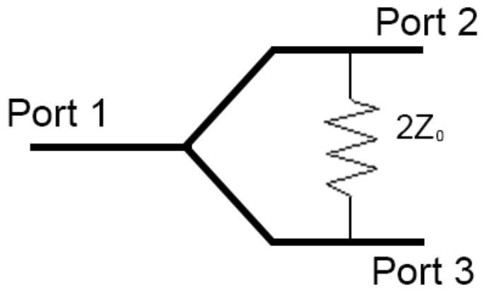 Wilkinson Power Divider Diagram